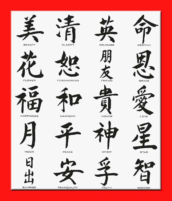 Private Tuition for Mandarin ClassChinese Symbol Of Faith